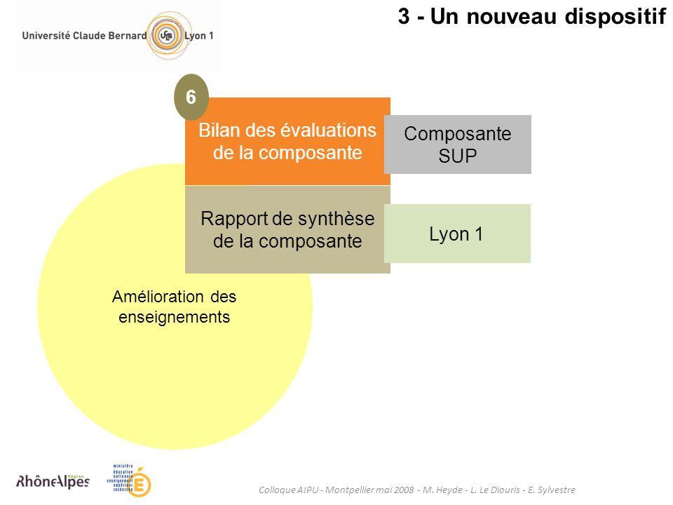 Amélioration des enseignements Colloque AIPU - Montpellier mai 2008 - M. Heyde - L. Le Diouris - E. Sylvestre Bilan des évaluations de la composante R