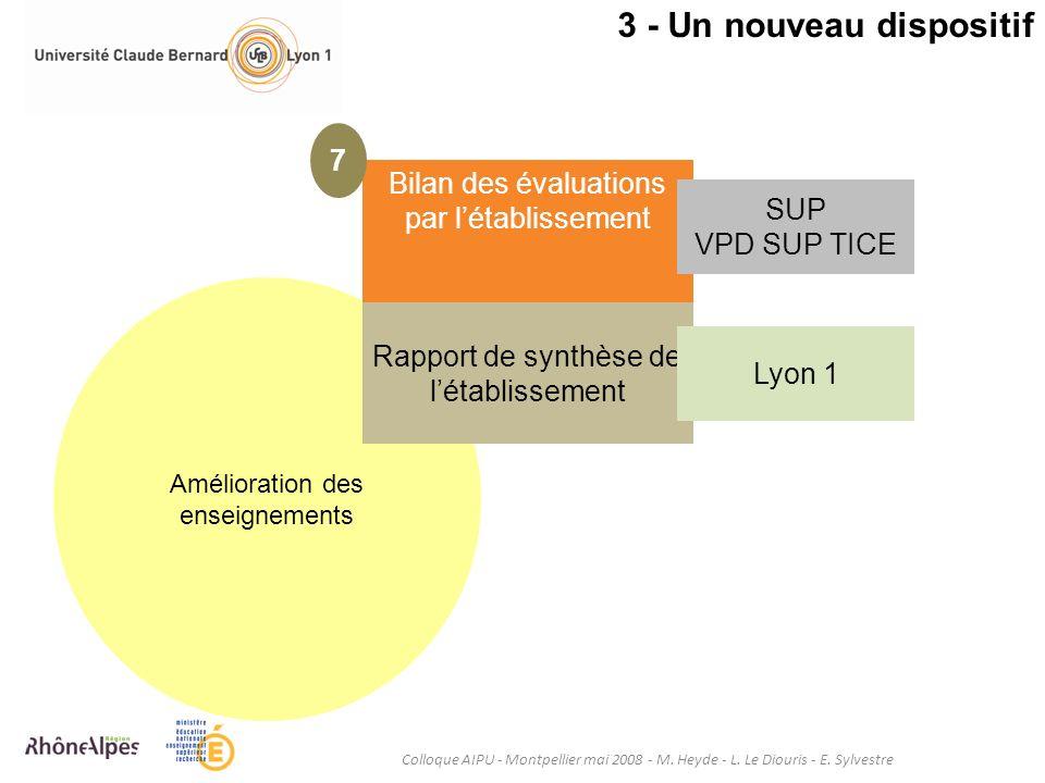 Amélioration des enseignements Colloque AIPU - Montpellier mai 2008 - M. Heyde - L. Le Diouris - E. Sylvestre Bilan des évaluations par létablissement