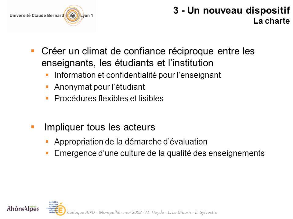 3 - Un nouveau dispositif La charte Améliorer la qualité des enseignements dans le cadre de la démarche qualité de linstitution Une évaluation réfléchie de qualité et non une évaluation de masse systématique et uniforme Une évaluation régulière du dispositif dévaluation Colloque AIPU - Montpellier mai 2008 - M.