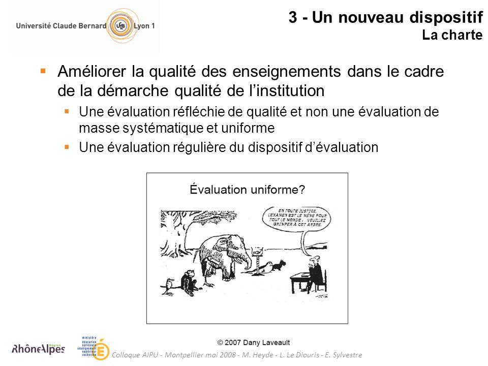 3 - Un nouveau dispositif La charte Améliorer la qualité des enseignements dans le cadre de la démarche qualité de linstitution Une évaluation réfléch