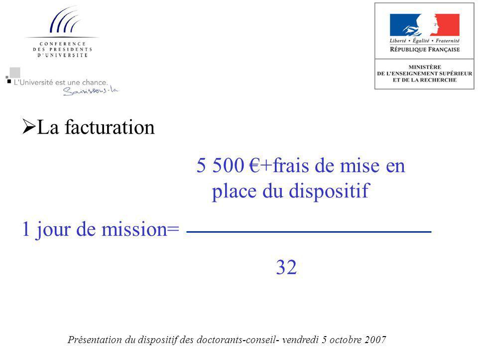 La facturation 5 500 +frais de mise en place du dispositif 1 jour de mission= 32 Présentation du dispositif des doctorants-conseil- vendredi 5 octobre 2007
