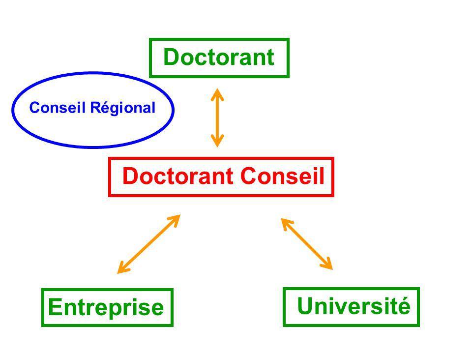 Doctorant Conseil Doctorant Université Entreprise Conseil Régional