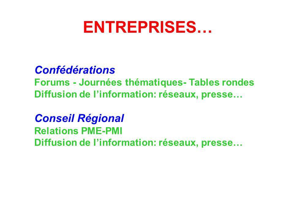 ENTREPRISES… Confédérations Forums - Journées thématiques- Tables rondes Diffusion de linformation: réseaux, presse… Conseil Régional Relations PME-PMI Diffusion de linformation: réseaux, presse…