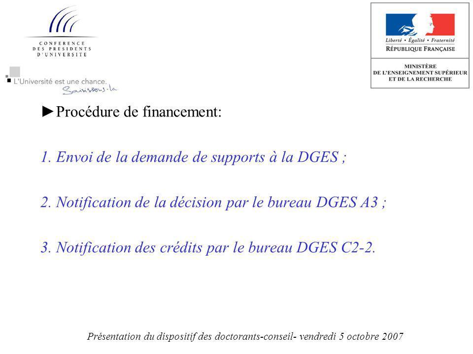 Procédure de financement: 1. Envoi de la demande de supports à la DGES ; 2.