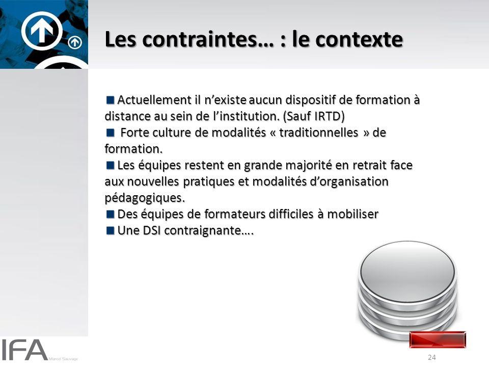 24 Les contraintes… : le contexte Actuellement il nexiste aucun dispositif de formation à distance au sein de linstitution.