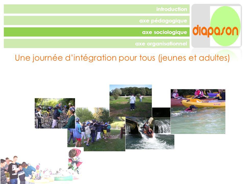 axe pédagogique axe sociologique axe organisationnel introduction Une journée dintégration pour tous (jeunes et adultes)