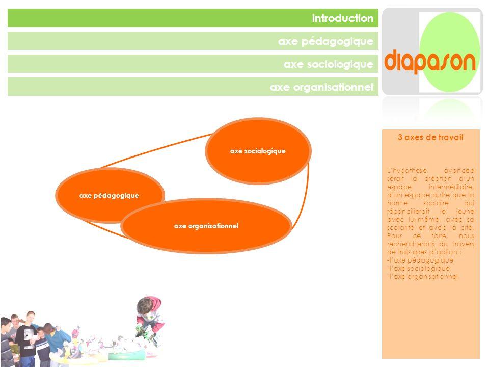 axe pédagogique axe sociologique axe organisationnel introduction un effectif réduit 18 élèves au maximum