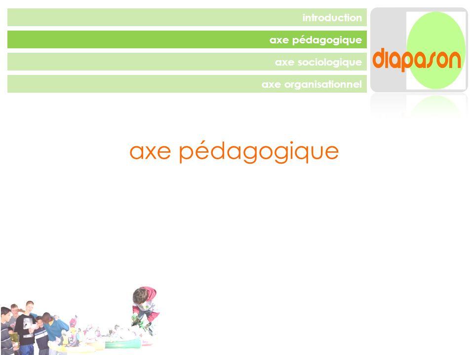 axe pédagogique axe sociologique axe organisationnel introduction axe pédagogique