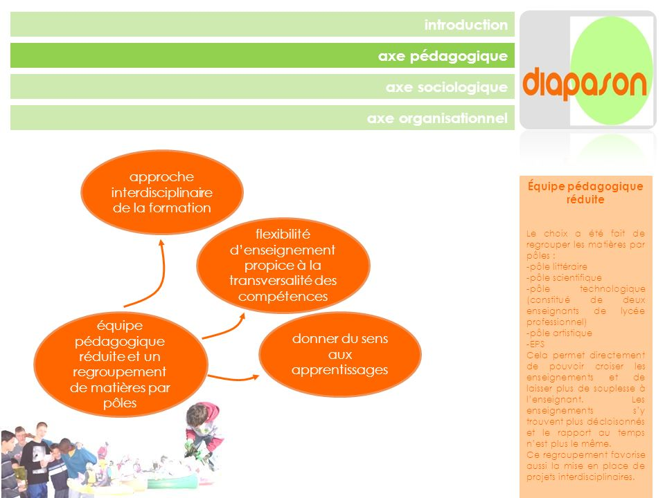 axe pédagogique axe sociologique axe organisationnel introduction Une stratégie de collaboration des parents.