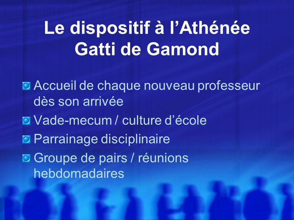 Le dispositif à lAthénée Gatti de Gamond Accueil de chaque nouveau professeur dès son arrivée Vade-mecum / culture décole Parrainage disciplinaire Groupe de pairs / réunions hebdomadaires