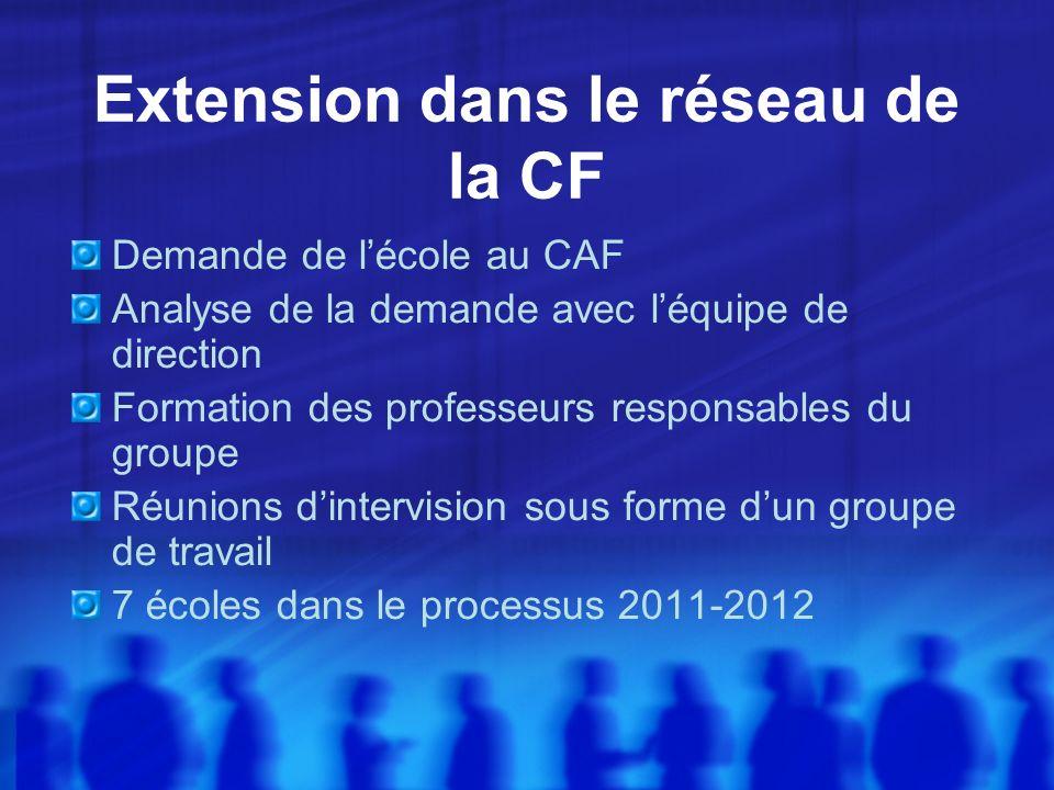 Extension dans le réseau de la CF Demande de lécole au CAF Analyse de la demande avec léquipe de direction Formation des professeurs responsables du groupe Réunions dintervision sous forme dun groupe de travail 7 écoles dans le processus 2011-2012
