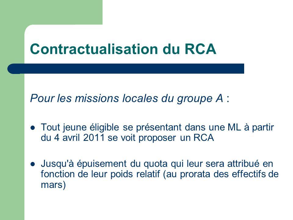 Pour les missions locales du groupe A : Tout jeune éligible se présentant dans une ML à partir du 4 avril 2011 se voit proposer un RCA Jusqu à épuisement du quota qui leur sera attribué en fonction de leur poids relatif (au prorata des effectifs de mars) Contractualisation du RCA