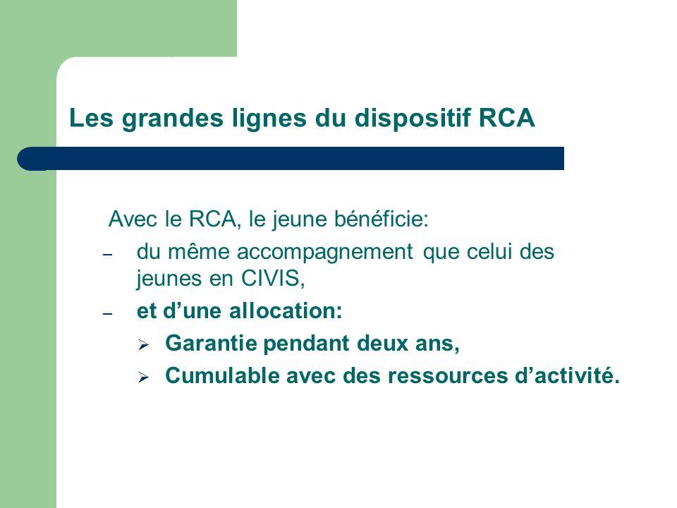 Les grandes lignes du dispositif RCA Avec le RCA, le jeune bénéficie: – du même accompagnement que celui des jeunes en CIVIS, – et dune allocation: Garantie pendant deux ans, Cumulable avec des ressources dactivité.