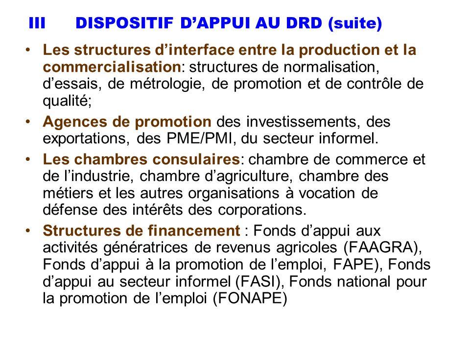 IIIDISPOSITIF DAPPUI AU DRD (suite) Les structures dinterface entre la production et la commercialisation: structures de normalisation, dessais, de mé