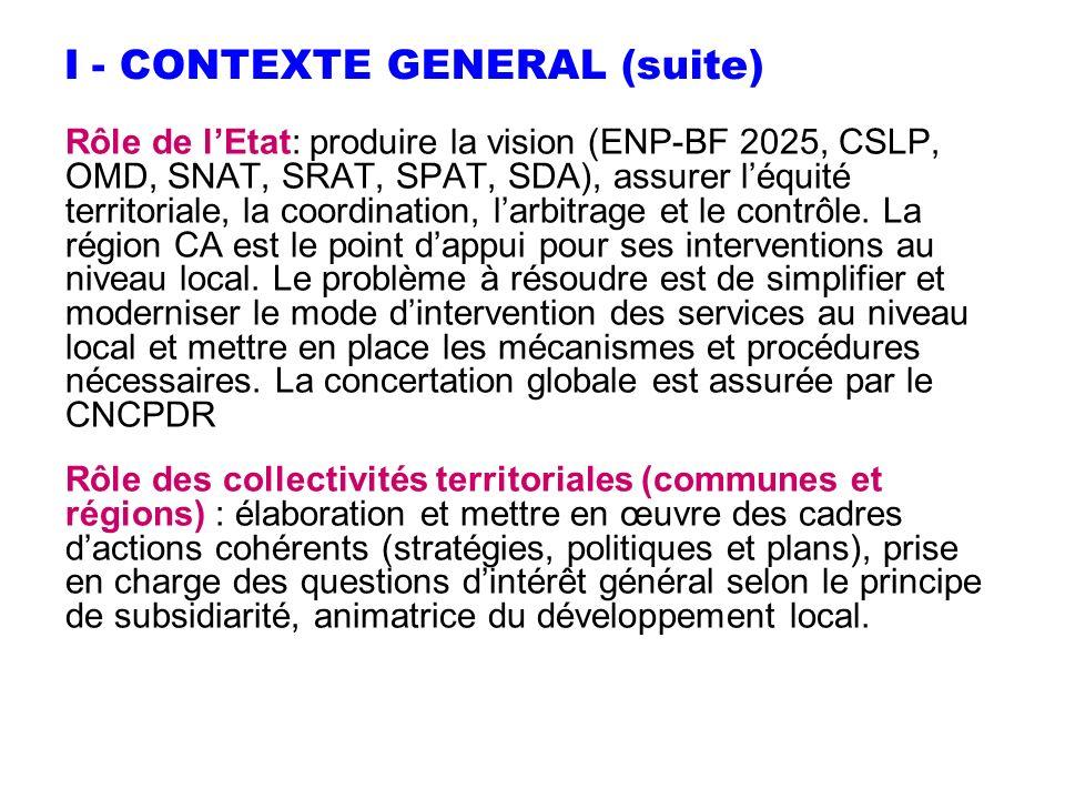 I - CONTEXTE GENERAL (suite) Rôle de lEtat: produire la vision (ENP-BF 2025, CSLP, OMD, SNAT, SRAT, SPAT, SDA), assurer léquité territoriale, la coord