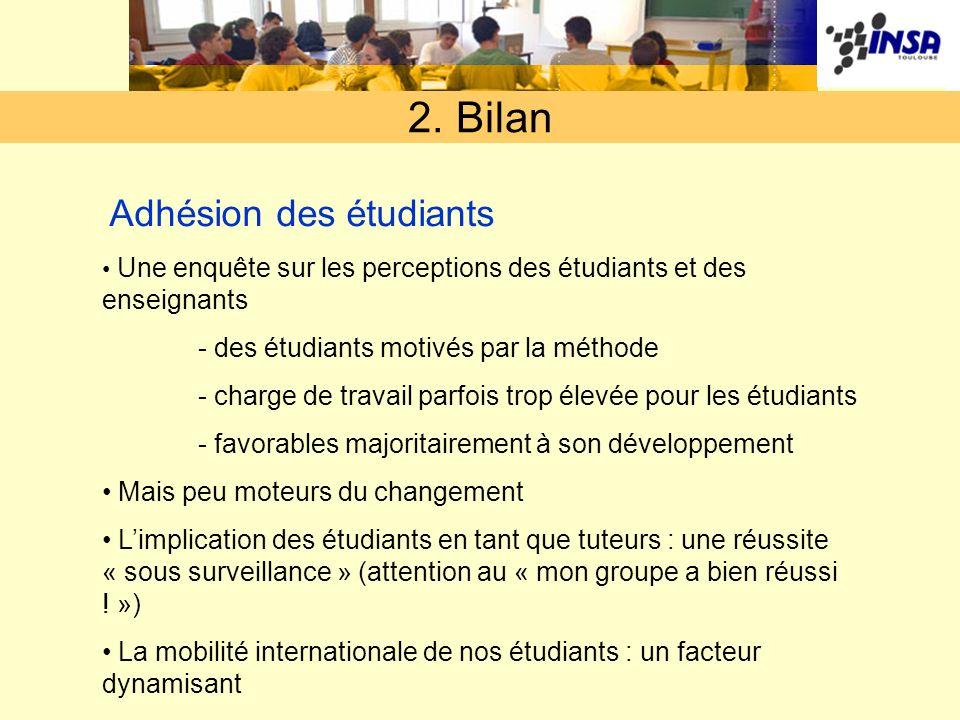2. Bilan Adhésion des étudiants Une enquête sur les perceptions des étudiants et des enseignants - des étudiants motivés par la méthode - charge de tr