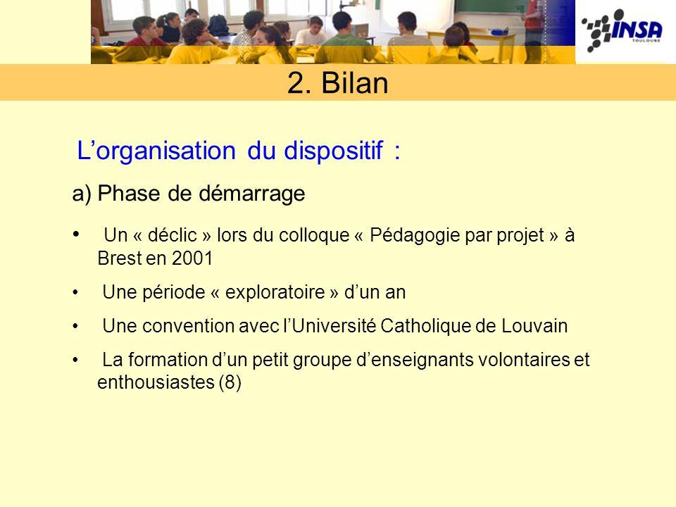 2. Bilan Lorganisation du dispositif : a)Phase de démarrage Un « déclic » lors du colloque « Pédagogie par projet » à Brest en 2001 Une période « expl