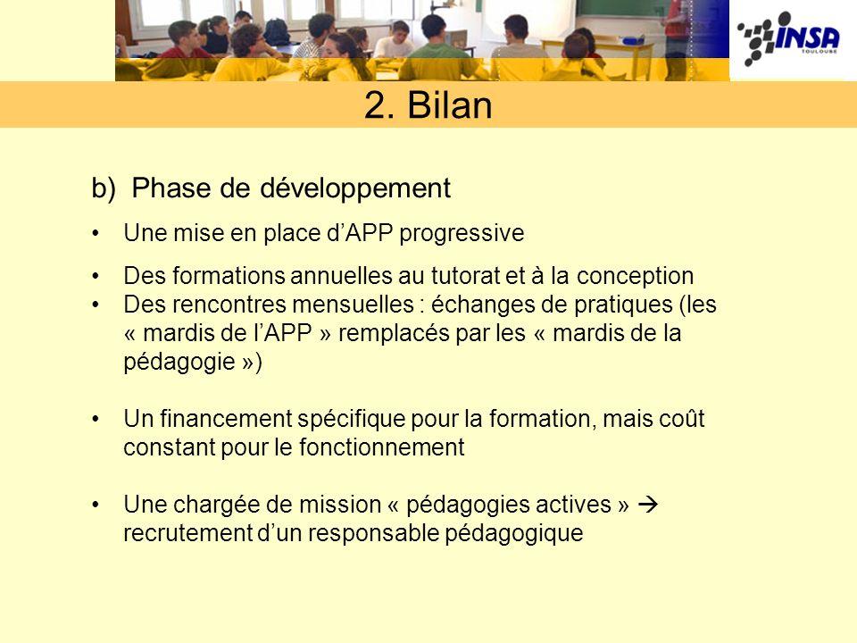 2. Bilan b) Phase de développement Une mise en place dAPP progressive Des formations annuelles au tutorat et à la conception Des rencontres mensuelles