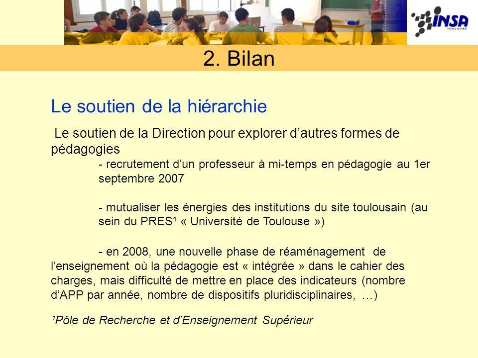 2. Bilan Le soutien de la hiérarchie Le soutien de la Direction pour explorer dautres formes de pédagogies - recrutement dun professeur à mi-temps en