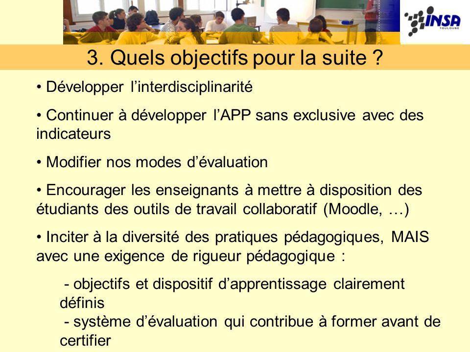 3. Quels objectifs pour la suite ? Développer linterdisciplinarité Continuer à développer lAPP sans exclusive avec des indicateurs Modifier nos modes