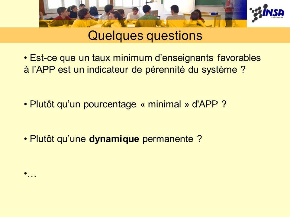 Quelques questions Est-ce que un taux minimum denseignants favorables à lAPP est un indicateur de pérennité du système ? Plutôt quun pourcentage « min