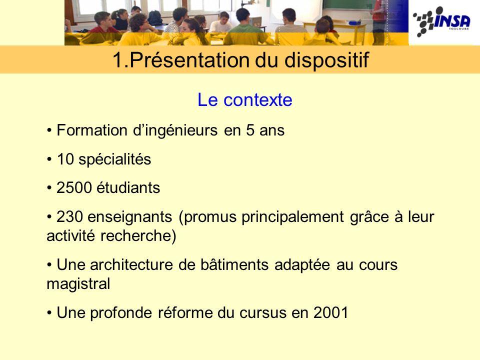 1.Présentation du dispositif Le contexte Formation dingénieurs en 5 ans 10 spécialités 2500 étudiants 230 enseignants (promus principalement grâce à l
