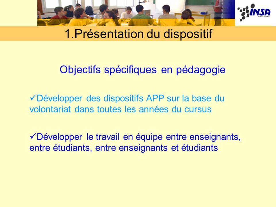 1.Présentation du dispositif Objectifs spécifiques en pédagogie Développer des dispositifs APP sur la base du volontariat dans toutes les années du cu