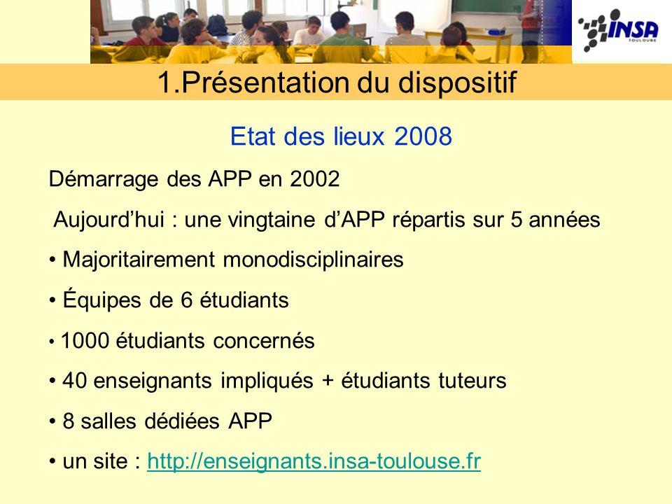 1.Présentation du dispositif Etat des lieux 2008 Démarrage des APP en 2002 Aujourdhui : une vingtaine dAPP répartis sur 5 années Majoritairement monod
