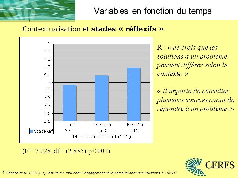 Variables en fonction du temps Contextualisation et stades « réflexifs » (F = 7,028, df = (2,855), p<.001) R : « Je crois que les solutions à un probl