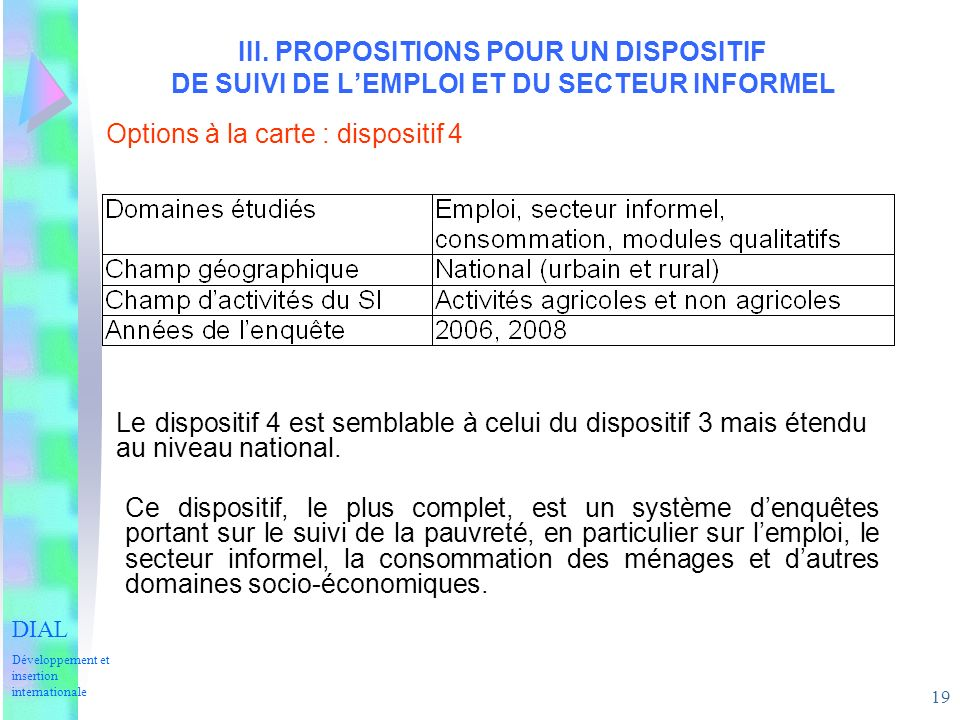 19 III. PROPOSITIONS POUR UN DISPOSITIF DE SUIVI DE LEMPLOI ET DU SECTEUR INFORMEL DIAL Développement et insertion internationale Options à la carte :
