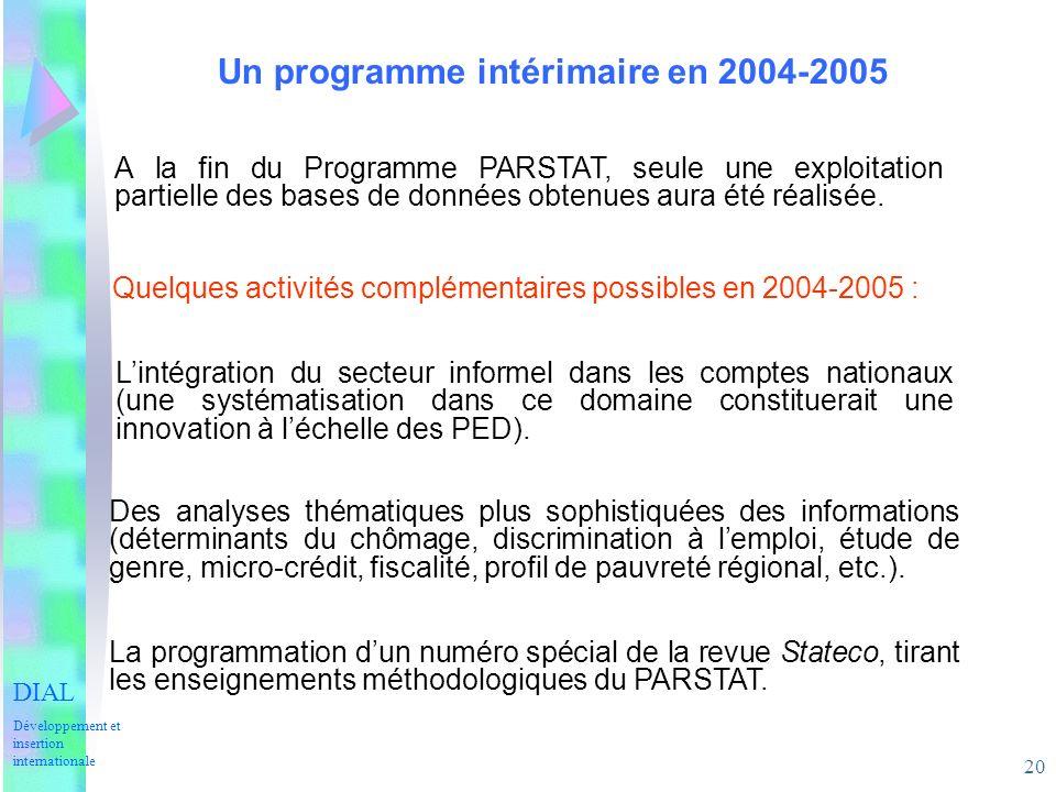 20 Un programme intérimaire en 2004-2005 DIAL Développement et insertion internationale A la fin du Programme PARSTAT, seule une exploitation partielle des bases de données obtenues aura été réalisée.