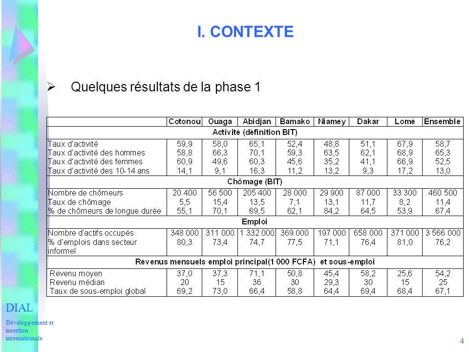 4 I. CONTEXTE Quelques résultats de la phase 1 DIAL Développement et insertion internationale