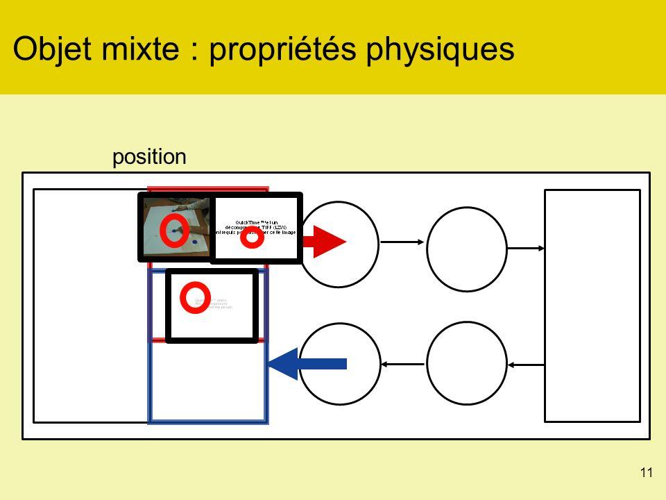 11 Objet mixte : propriétés physiques position