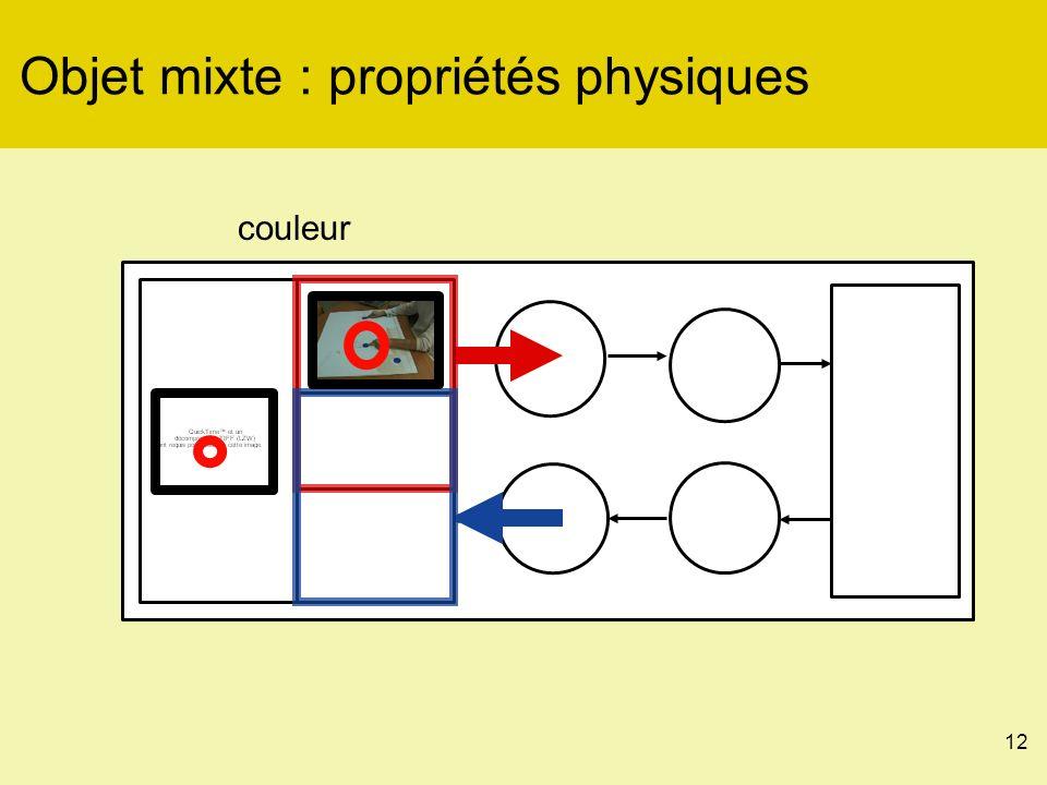 12 Objet mixte : propriétés physiques couleur