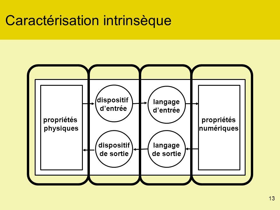 13 Caractérisation intrinsèque propriétés physiques propriétés numériques dispositif dentrée dispositif de sortie langage de sortie langage dentrée