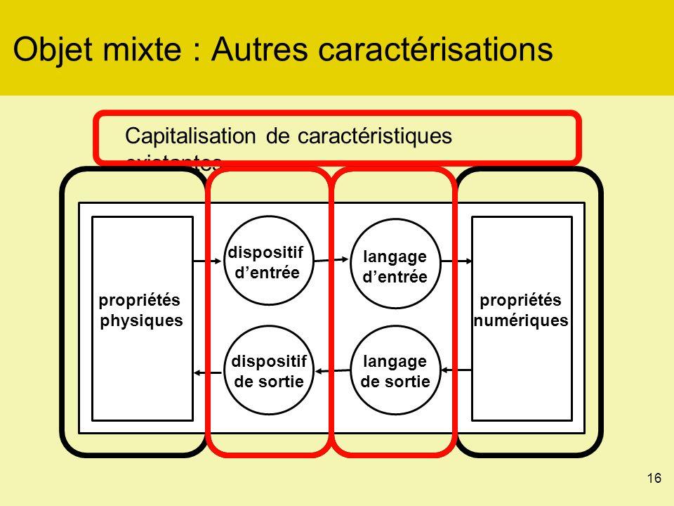 16 Objet mixte : Autres caractérisations Capitalisation de caractéristiques existantes propriétés physiques propriétés numériques dispositif dentrée dispositif de sortie langage de sortie langage dentrée