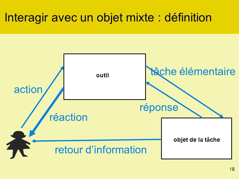 18 Interagir avec un objet mixte : définition outil objet de la tâche action réaction tâche élémentaire réponse retour dinformation