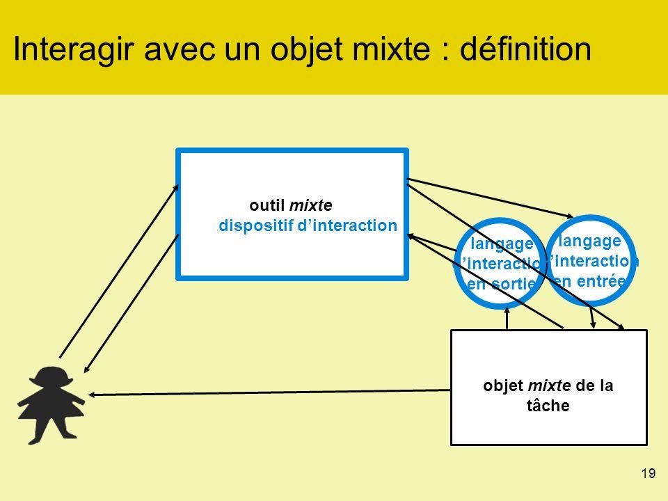 19 Interagir avec un objet mixte : définition outil mixte objet mixte de la tâche langage dinteraction en entrée langage dinteraction en sortie dispositif dinteraction