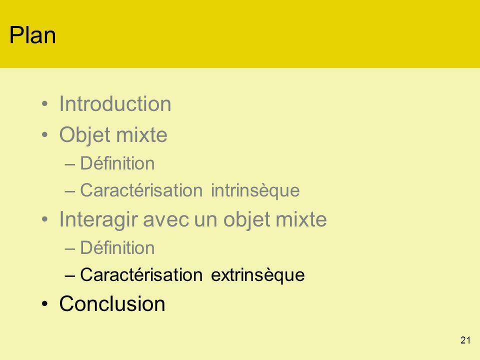21 Plan Introduction Objet mixte –Définition –Caractérisation intrinsèque Interagir avec un objet mixte –Définition –Caractérisation extrinsèque Conclusion