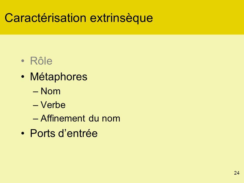 24 Caractérisation extrinsèque Rôle Métaphores –Nom –Verbe –Affinement du nom Ports dentrée