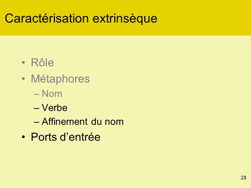 28 Caractérisation extrinsèque Rôle Métaphores –Nom –Verbe –Affinement du nom Ports dentrée