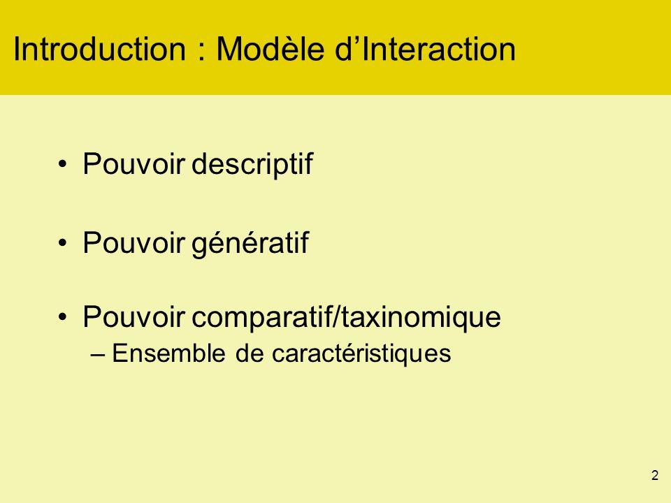 2 Introduction : Modèle dInteraction Pouvoir descriptif Pouvoir génératif Pouvoir comparatif/taxinomique –Ensemble de caractéristiques