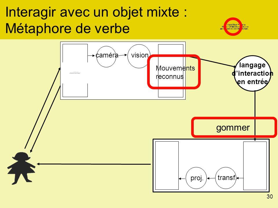 30 Interagir avec un objet mixte : Métaphore de verbe gommer langage dinteraction en entrée Mouvements reconnus caméravision proj.