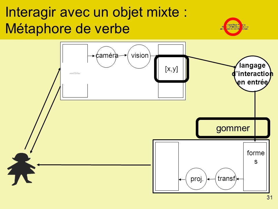 31 Interagir avec un objet mixte : Métaphore de verbe gommer langage dinteraction en entrée [x,y] caméravision proj.
