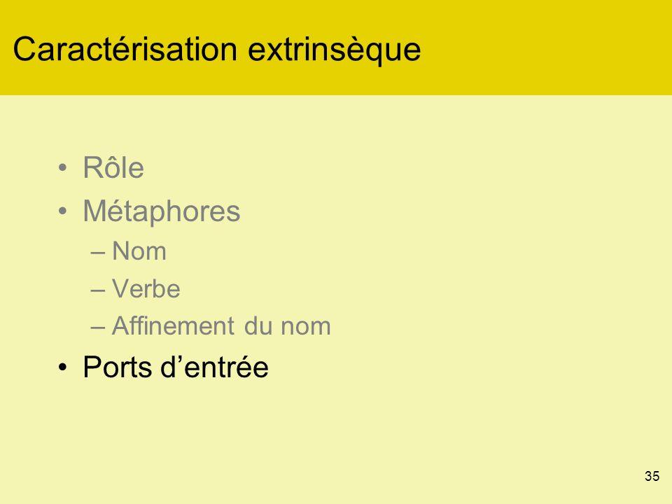 35 Caractérisation extrinsèque Rôle Métaphores –Nom –Verbe –Affinement du nom Ports dentrée
