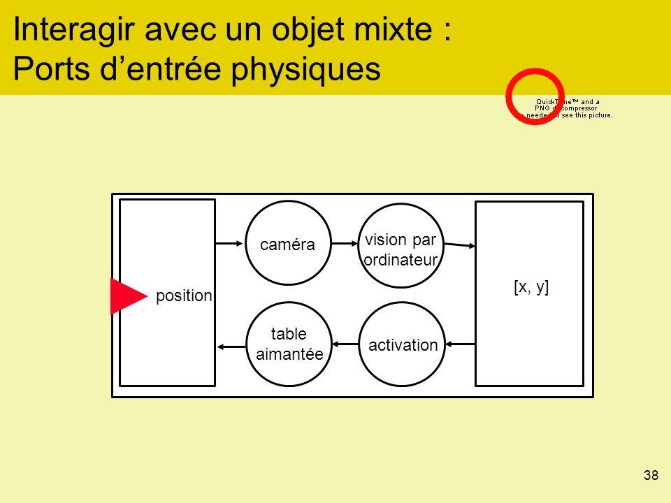 38 Interagir avec un objet mixte : Ports dentrée physiques caméra vision par ordinateur [x, y] table aimantée position activation