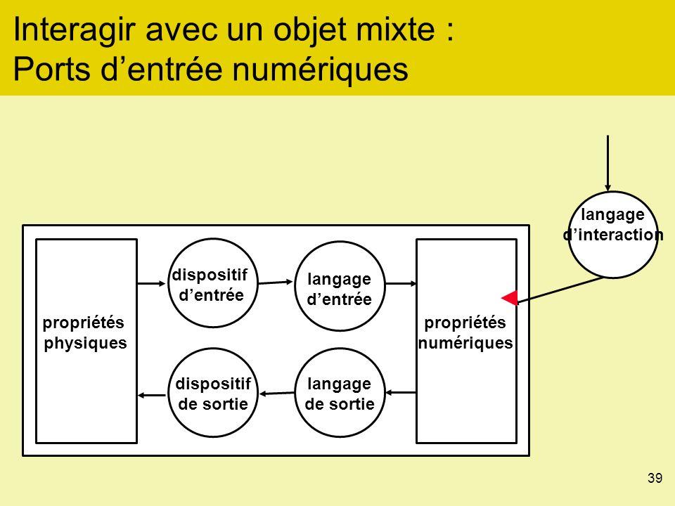 39 propriétés physiques propriétés numériques dispositif dentrée dispositif de sortie langage de sortie langage dentrée Interagir avec un objet mixte : Ports dentrée numériques langage dinteraction