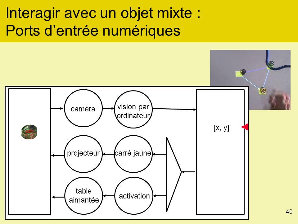 40 Interagir avec un objet mixte : Ports dentrée numériques caméra vision par ordinateur [x, y] projecteurcarré jaune table aimantée activation