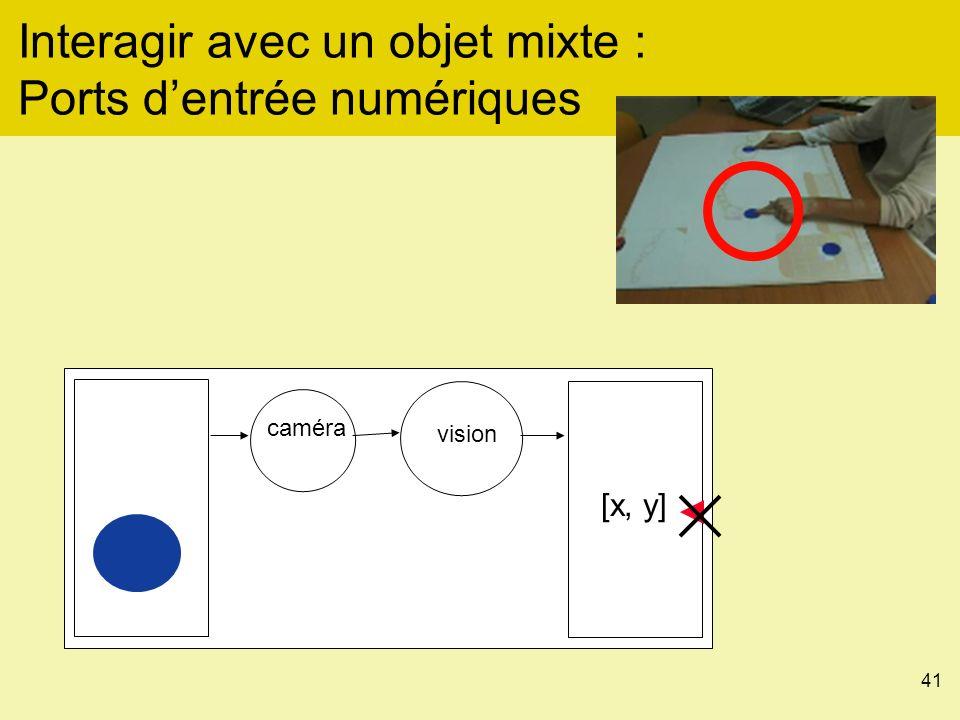 41 Interagir avec un objet mixte : Ports dentrée numériques [x, y] caméra vision