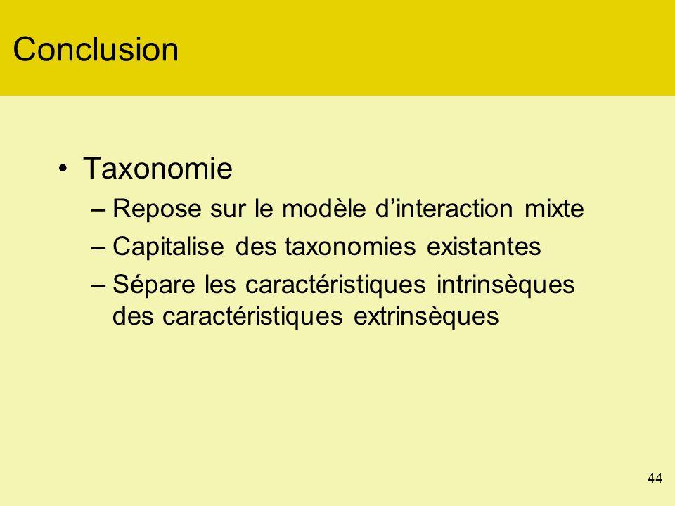 44 Conclusion Taxonomie –Repose sur le modèle dinteraction mixte –Capitalise des taxonomies existantes –Sépare les caractéristiques intrinsèques des caractéristiques extrinsèques